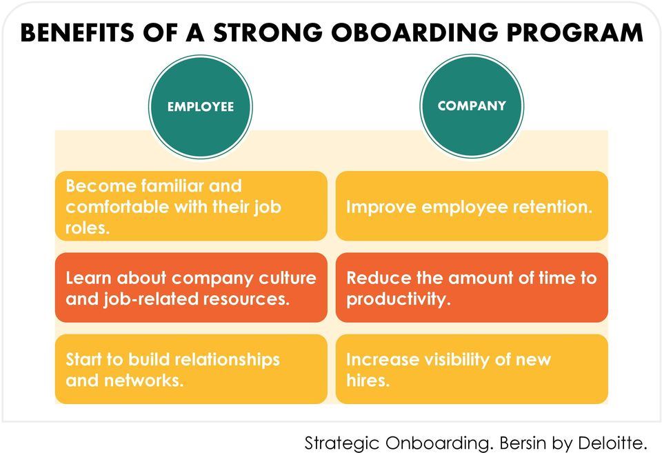 Learn about company culture and job-related resources.