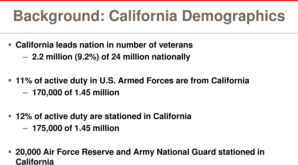Armed Forces are from California 170,000 of 1.