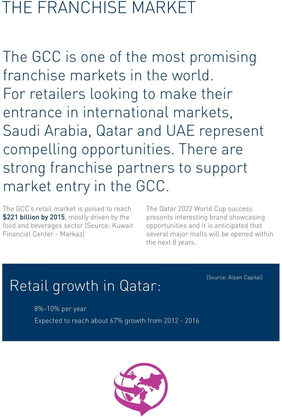 There are strong franchise partners to support market entry in the GCC.