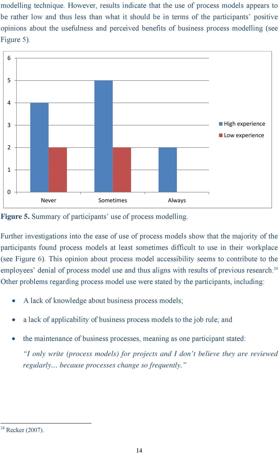 perceived benefits of business process modelling (see Figure 5). 6 5 4 3 High experience Low experience 2 1 0 Never Sometimes Always Figure 5. Summary of participants use of process modelling.