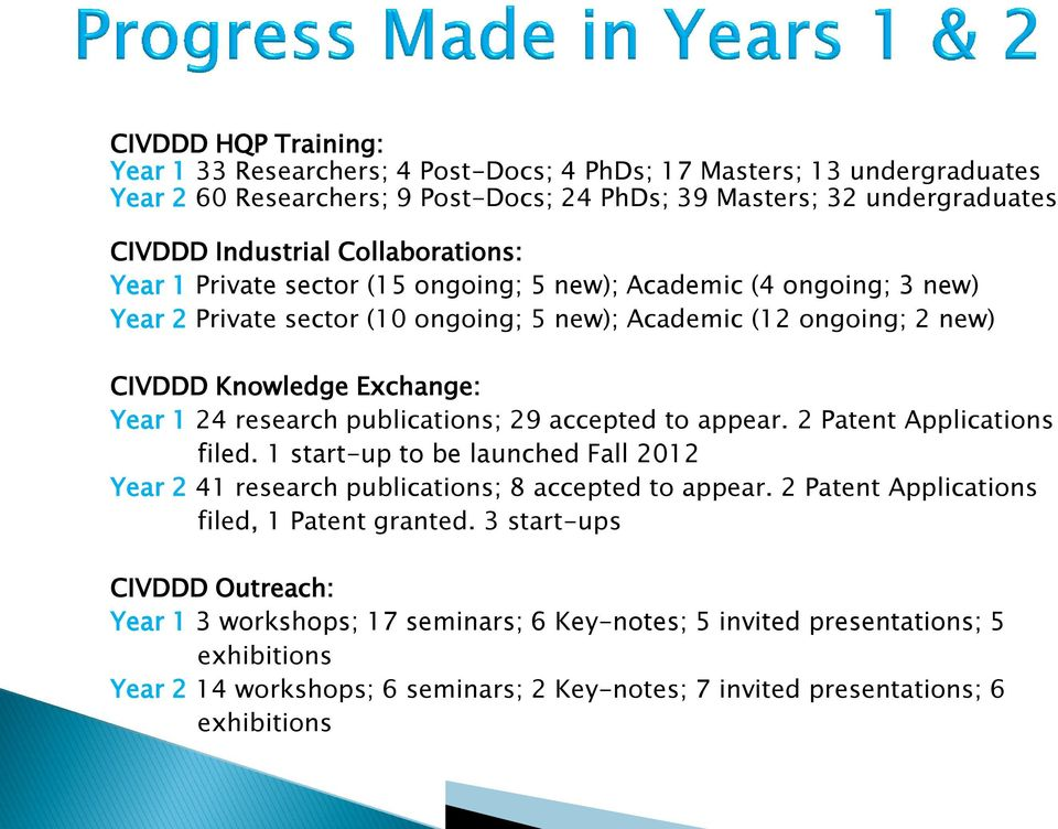 research publications; 29 accepted appear. 2 Patent Applications filed. 1 start-up be launched Fall 2012 Year 2 41 research publications; 8 accepted appear.
