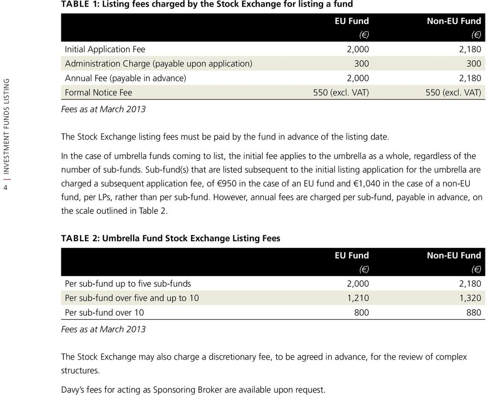 VAT) Fees as at March 2013 The Stock Exchange listing fees must be paid by the fund in advance of the listing date.