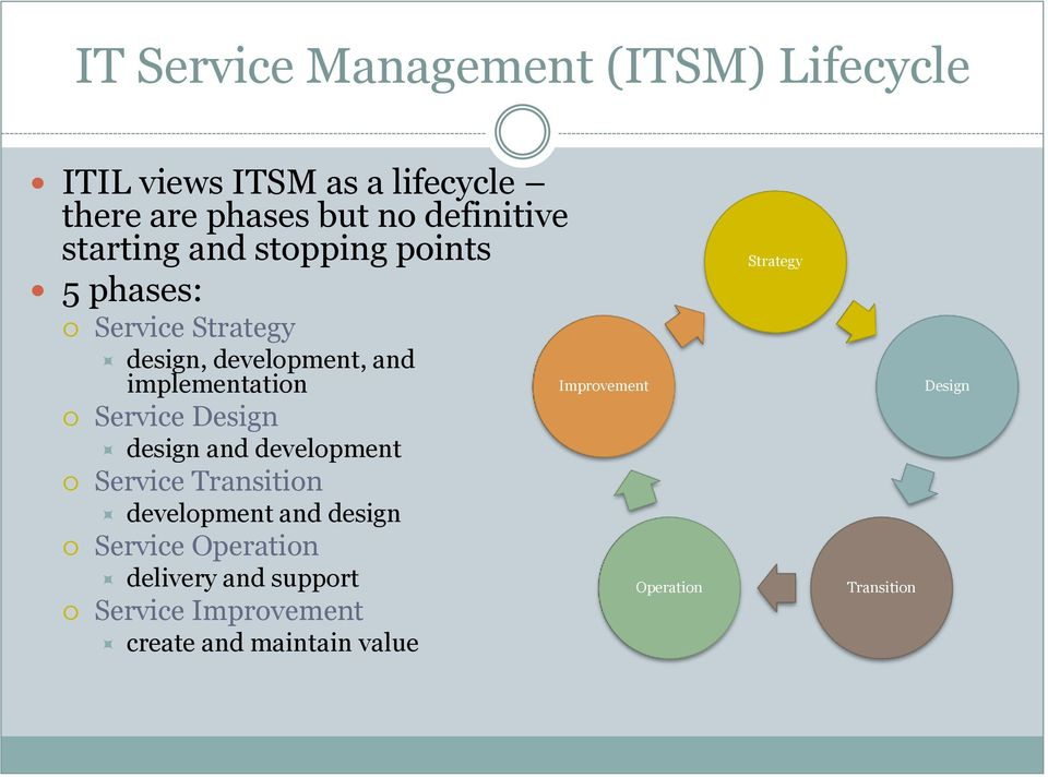implementation Service Design design and development Service Transition development and design Service