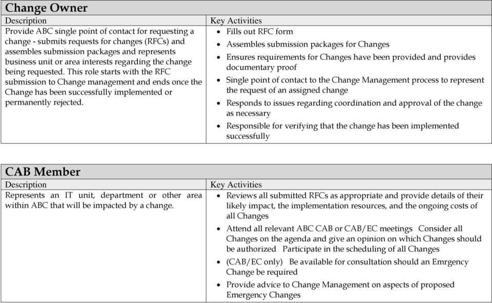 Fills out RFC form Assembles submission packages for Changes Ensures requirements for Changes have been provided and provides documentary proof Single point of contact to the Change Management