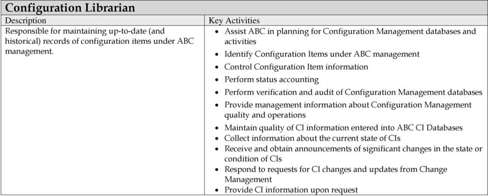 Perform verification and audit of Configuration Management databases Provide management information about Configuration Management quality and operations Maintain quality of CI information entered