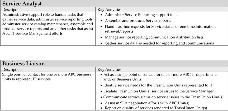 Administer Service Reporting support tools Assemble and produces Service reports Handle ad-hoc requests for Service status or one-time information retrieval/reports Manage service reporting