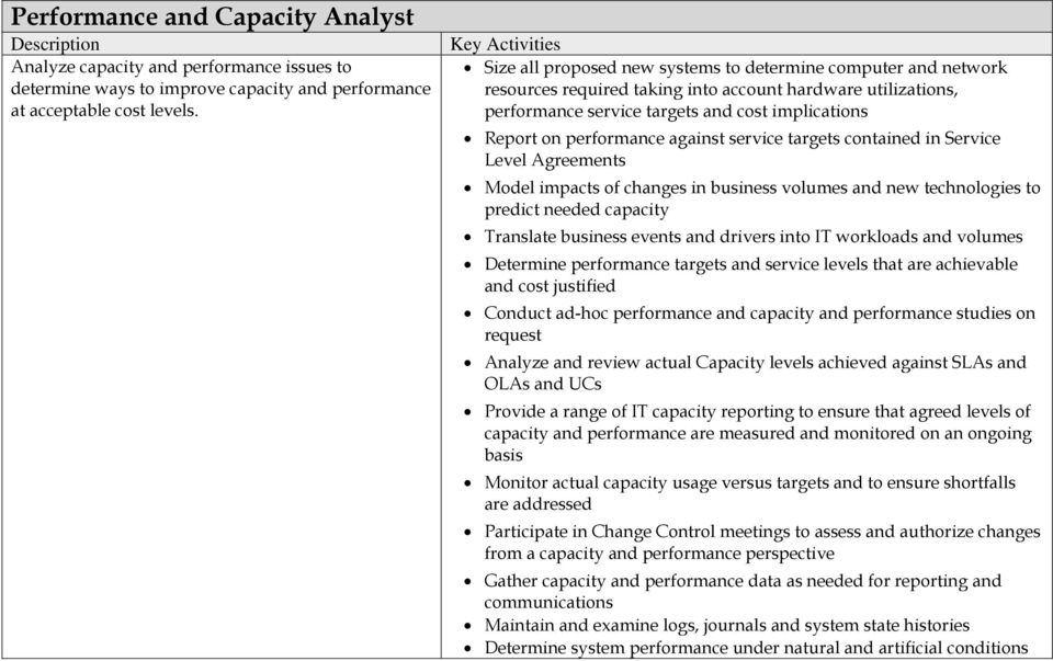 against service targets contained in Service Level Agreements Model impacts of changes in business volumes and new technologies to predict needed capacity Translate business events and drivers into