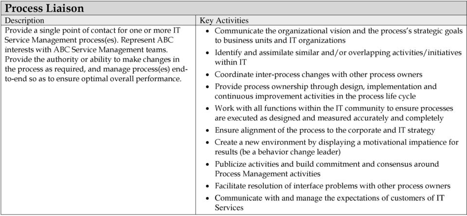 Communicate the organizational vision and the process s strategic goals to business units and IT organizations Identify and assimilate similar and/or overlapping activities/initiatives within IT