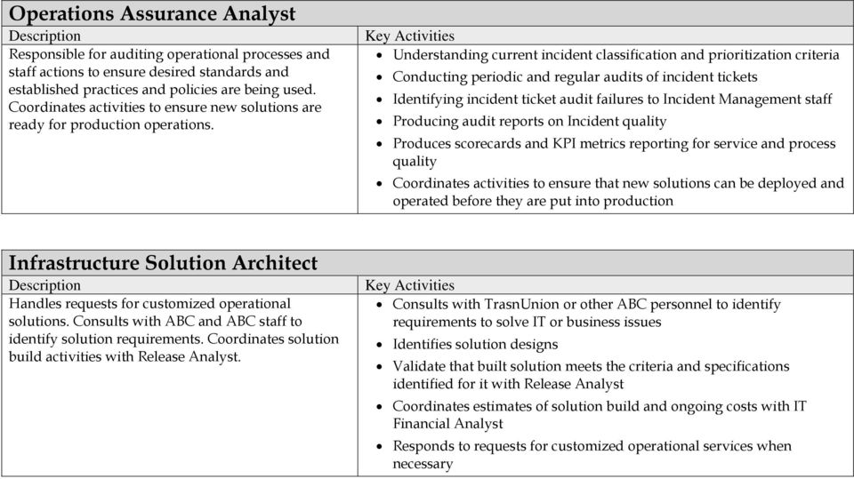 Understanding current incident classification and prioritization criteria Conducting periodic and regular audits of incident tickets Identifying incident ticket audit failures to Incident Management