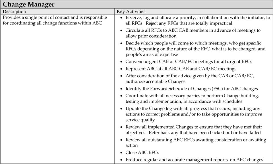 specific RFCs depending on the nature of the RFC, what is to be changed, and people's areas of expertise Convene urgent CAB or CAB/EC meetings for all urgent RFCs Represent ABC at all ABC CAB and
