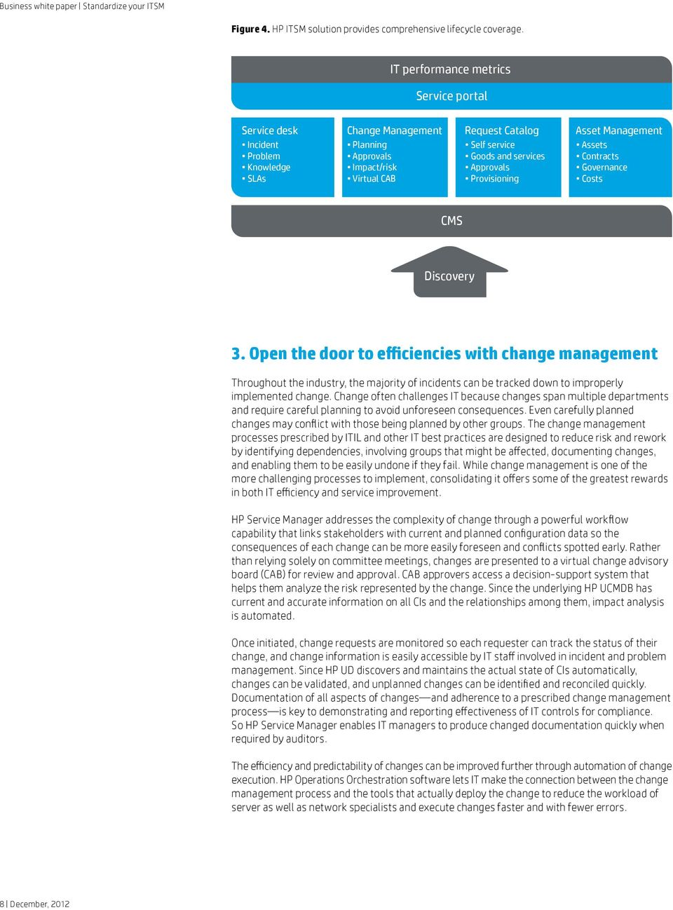 Approvals Provisioning Asset Management Assets Contracts Governance Costs CMS Discovery 3.