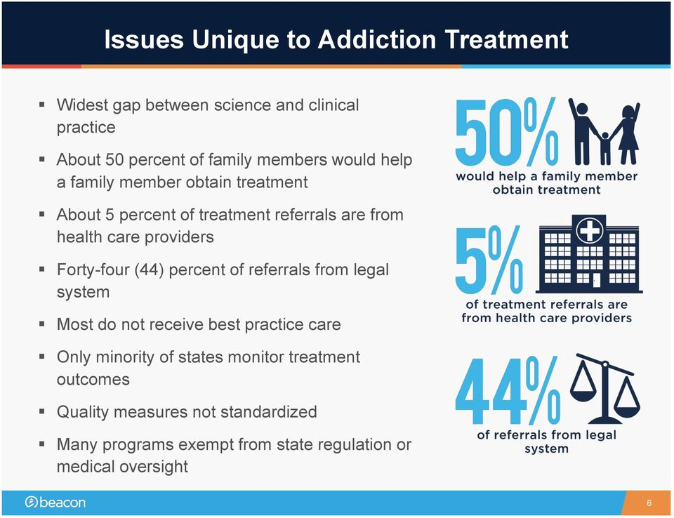 providers Forty-four (44) percent of referrals from legal system Most do not receive best practice care Only minority
