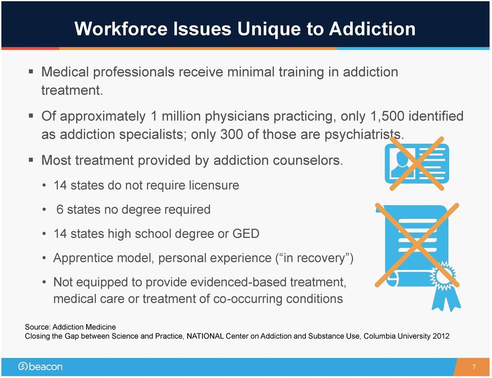 Most treatment provided by addiction counselors.