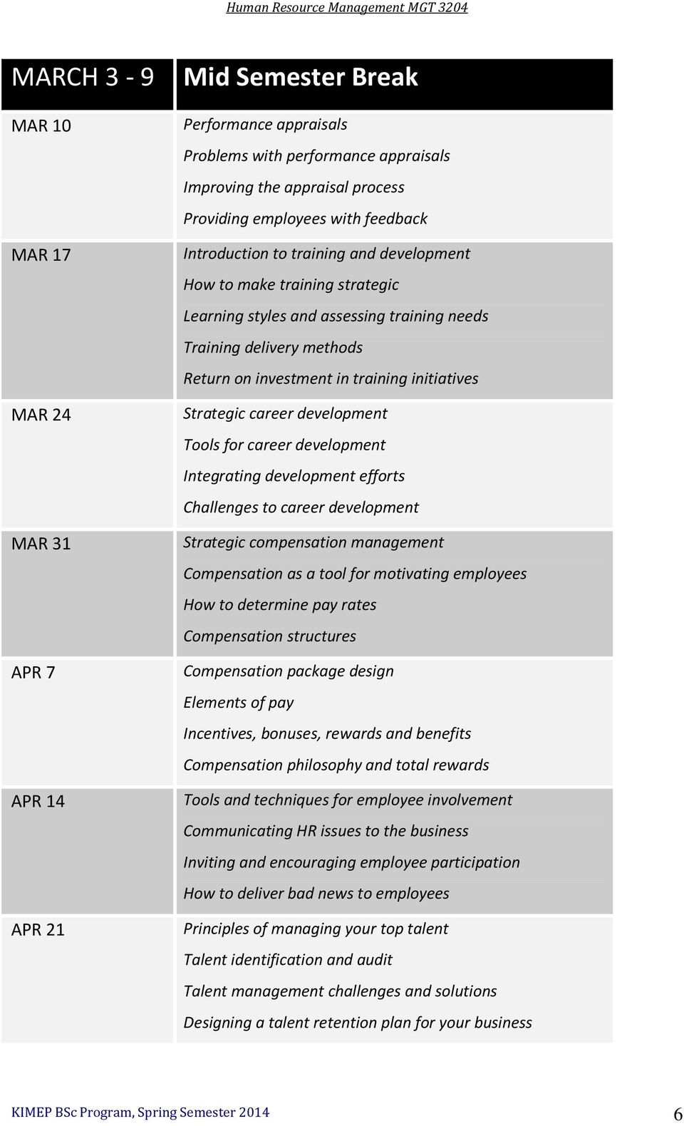 Strategic career development Tools for career development Integrating development efforts Challenges to career development Strategic compensation management Compensation as a tool for motivating