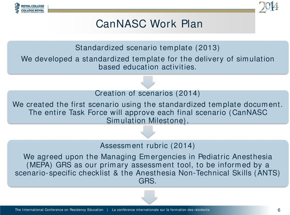 The entire Task Force will approve each final scenario (CanNASC Simulation Milestone).