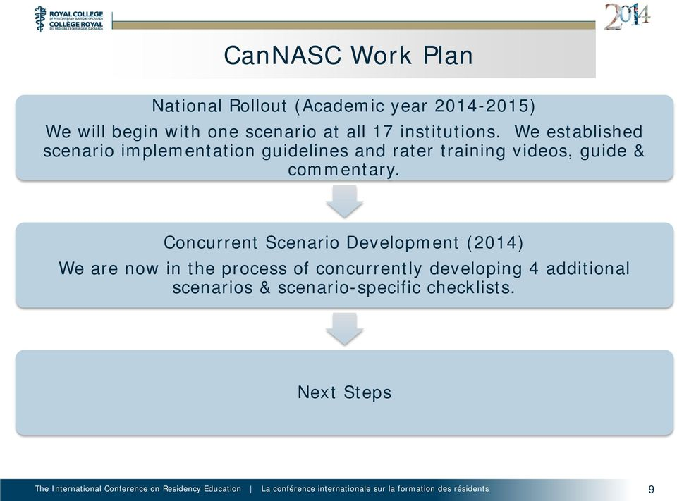 We established scenario implementation guidelines and rater training videos, guide &