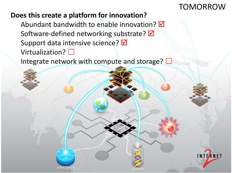 Software defined networking substrate?