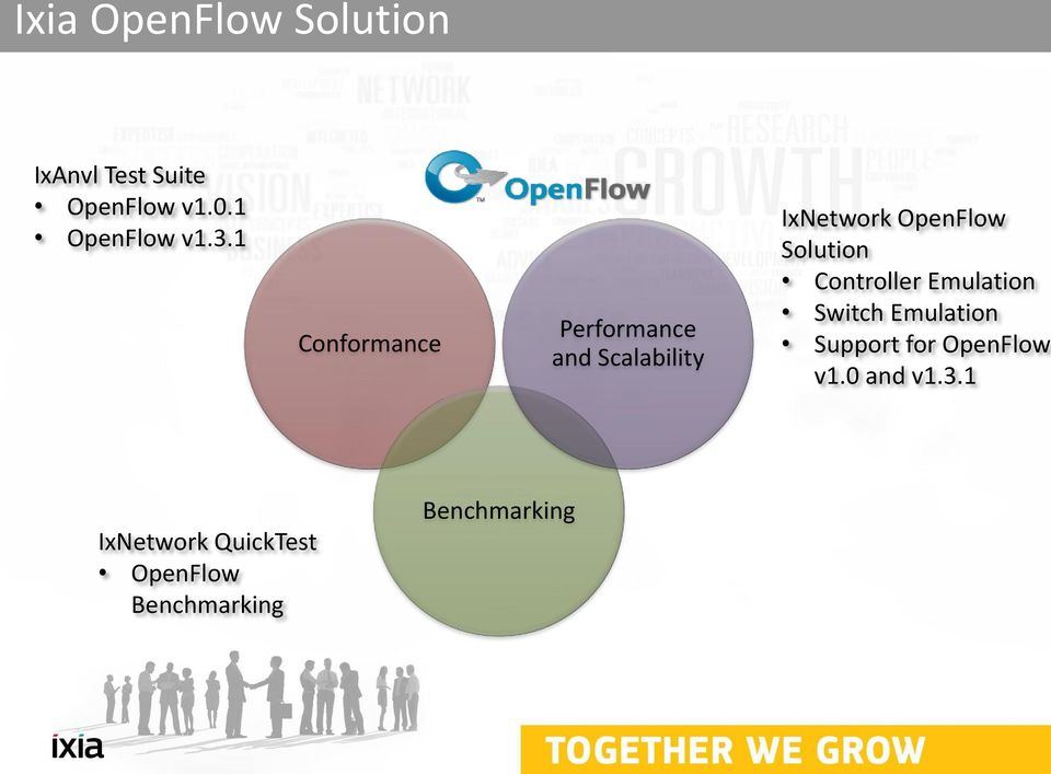 1 Conformance Performance and Scalability IxNetwork OpenFlow