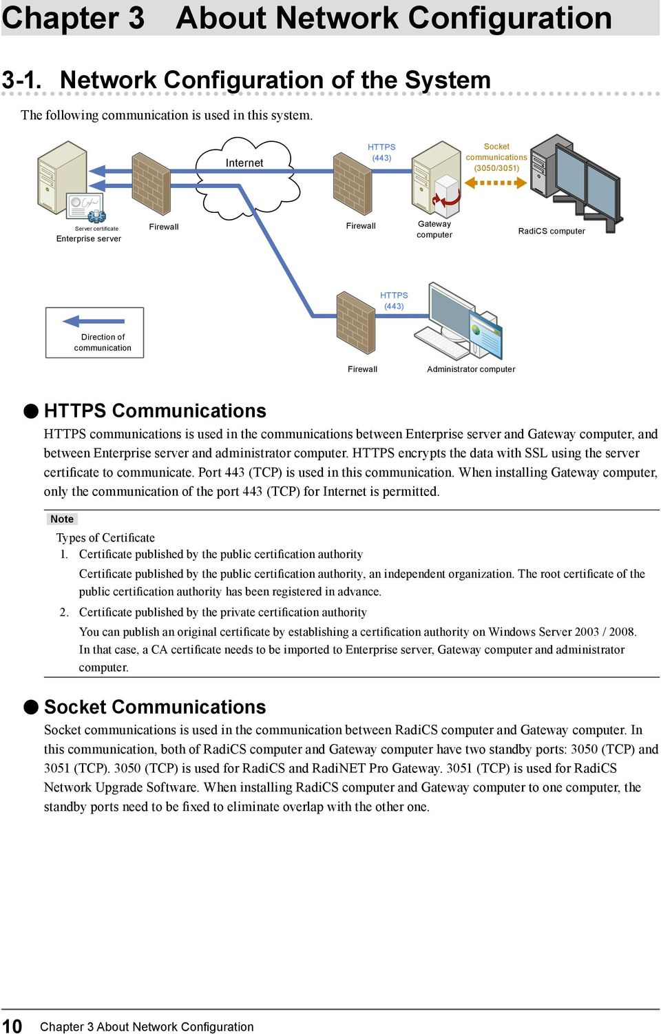 Administrator computer HTTPS Communications HTTPS communications is used in the communications between Enterprise server and Gateway computer, and between Enterprise server and administrator computer.