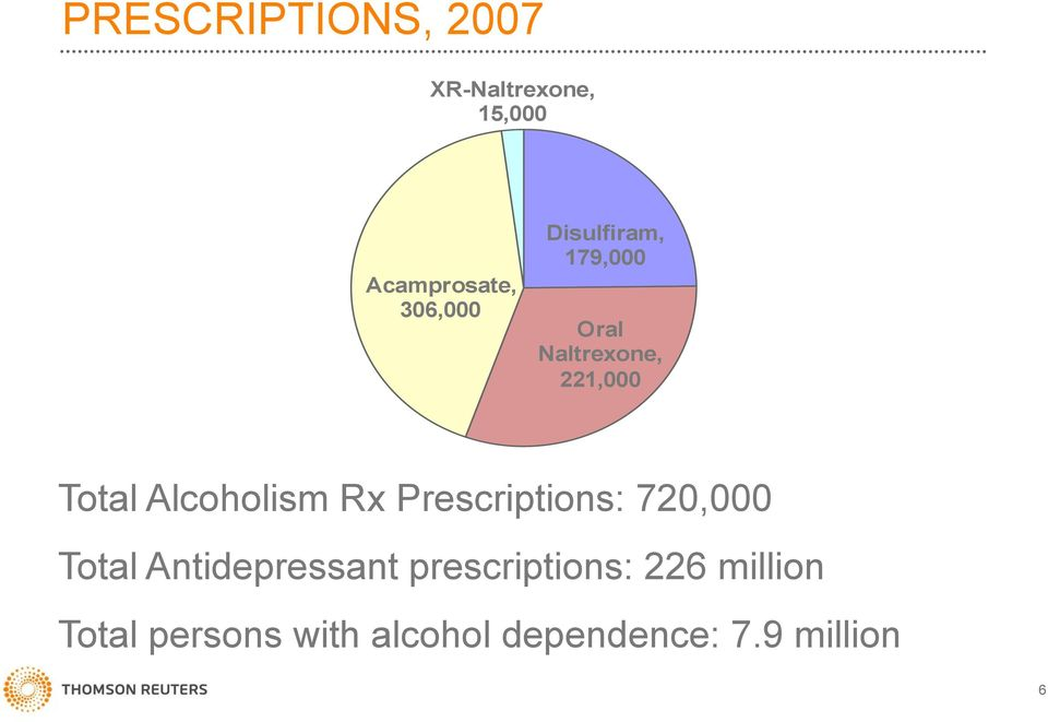 Alcoholism Rx Prescriptions: 720,000 Total Antidepressant