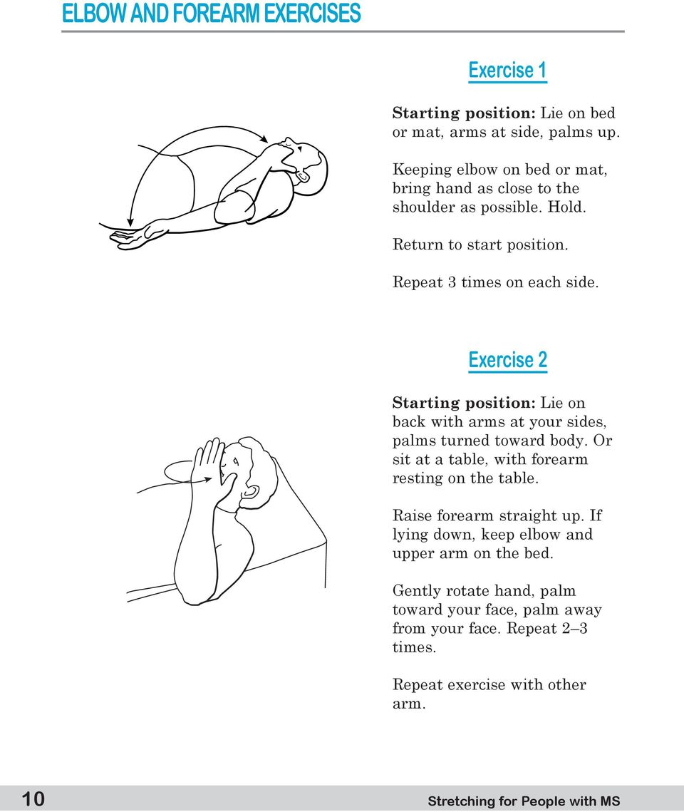Exercise 2 Starting position: Lie on back with arms at your sides, palms turned toward body. Or sit at a table, with forearm resting on the table.