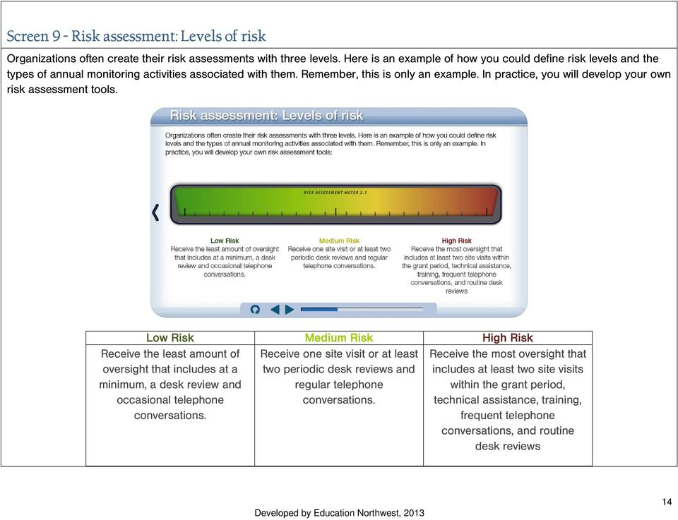 In practice, you will develop your own risk assessment tools.