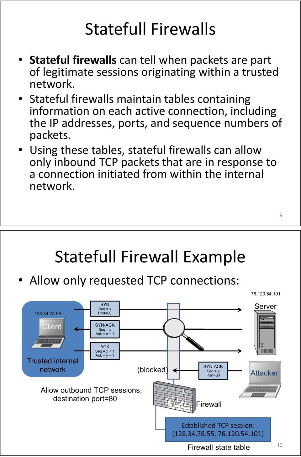 Using these tables, stateful firewalls can allow only inbound TCP packets that are in response to a connection initiated from within the internal network.
