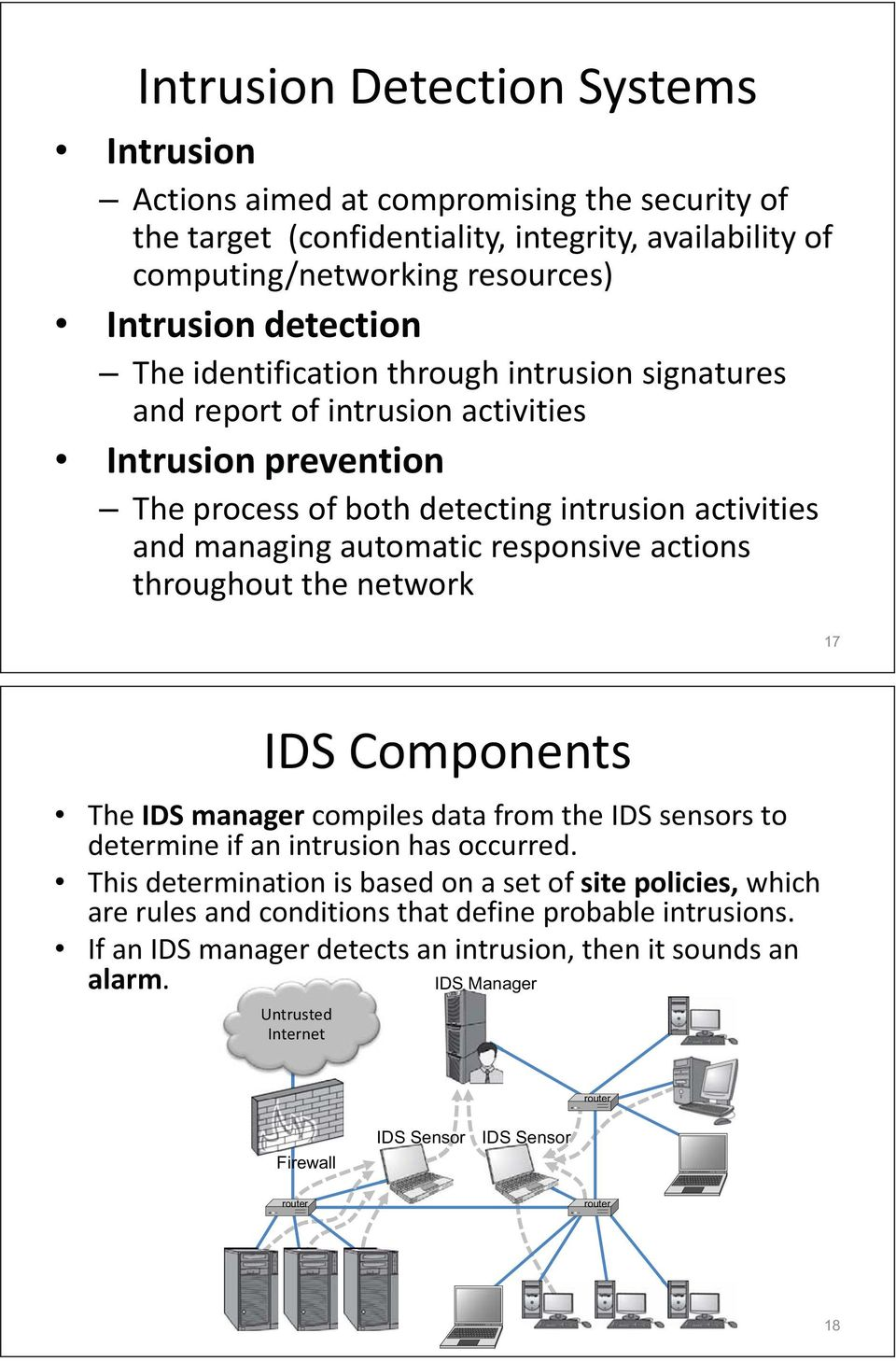 throughout the network 17 IDS Components The IDS manager compiles data from the IDS sensors to determine if an intrusion has occurred.