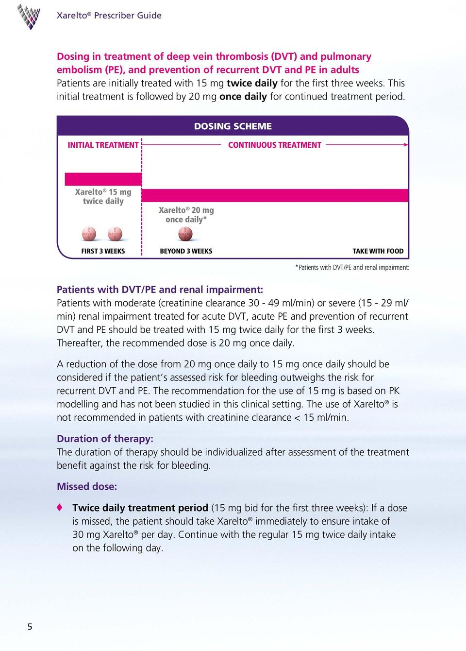 DOSING SCHEME Initial TREATMENT CONTINUOUS TREATMENT Xarelto 15 mg twice daily Xarelto 20 mg once daily* FIRST 3 WEEKS BEYOND 3 WEEKS TAKE WITH FOOD *Patients with DVT/PE and renal impairment: