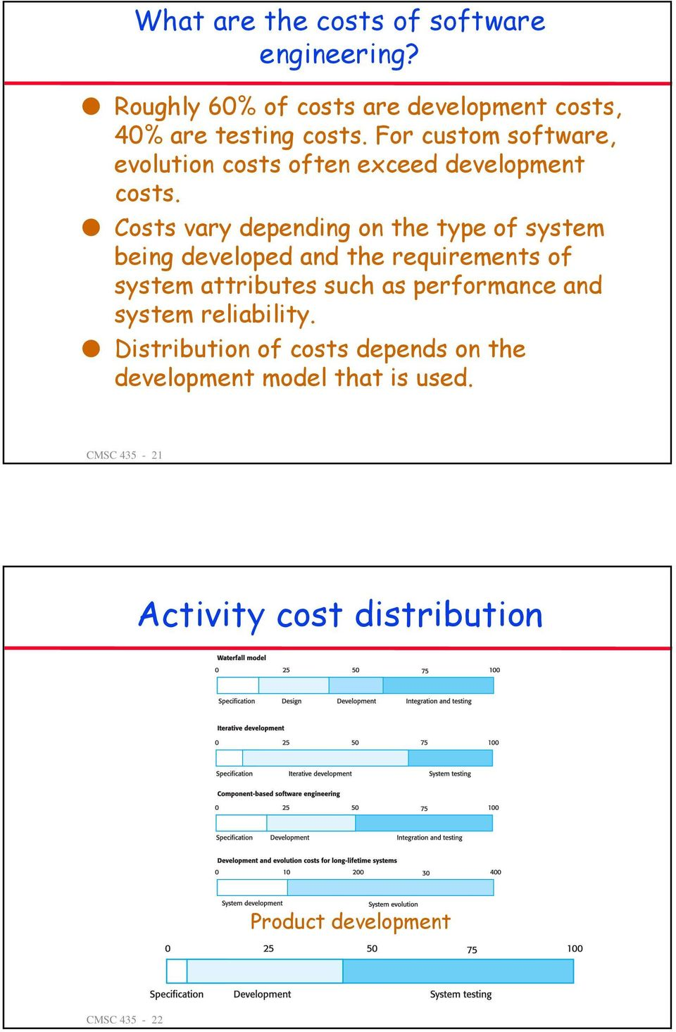 Costs vary depending on the type of system being developed and the requirements of system attributes such as