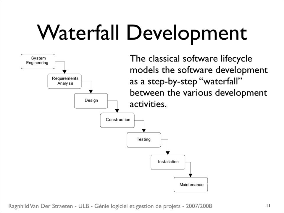 software development as a step-by-step waterfall between the various
