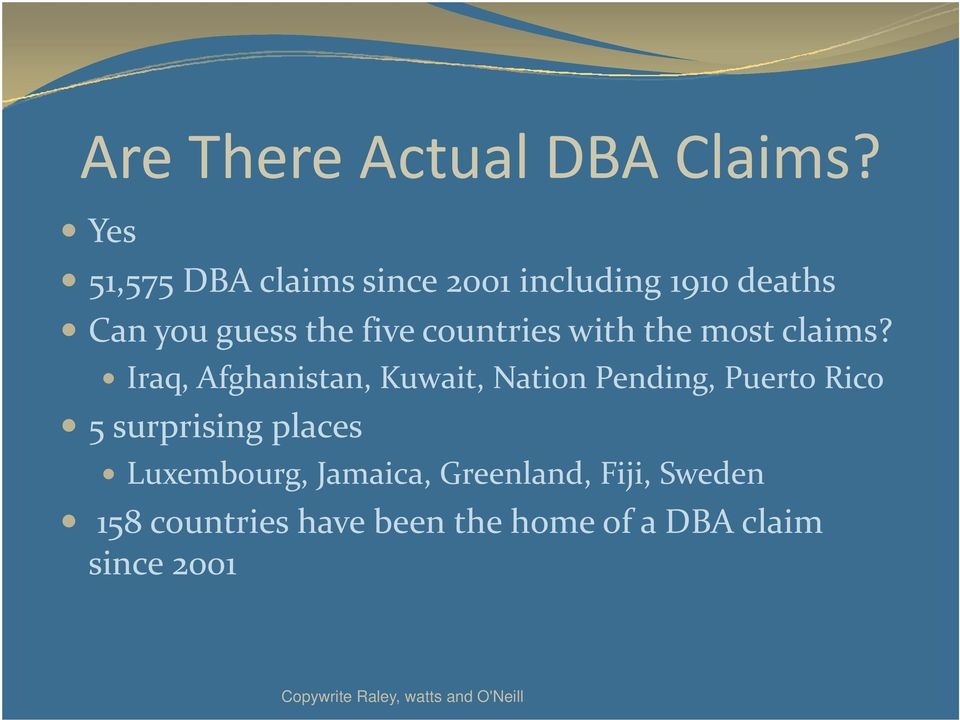 countries with the most claims?