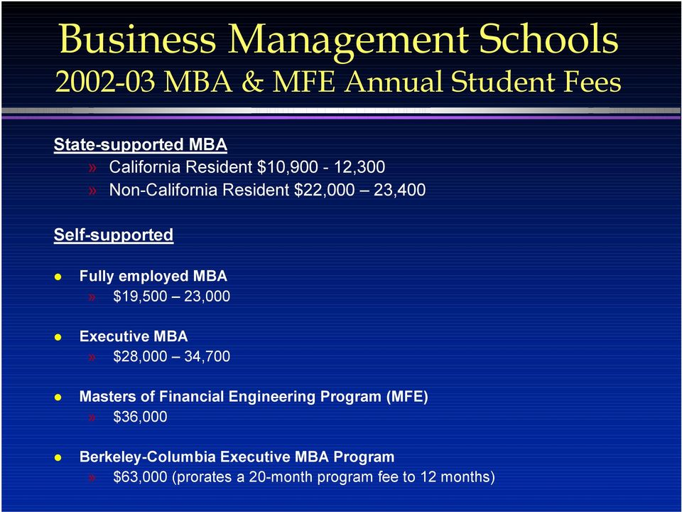 $19,500 23,000 Executive MBA» $28,000 34,700 Masters of Financial Engineering Program (MFE)»