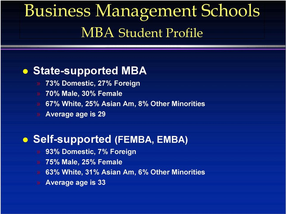 Minorities» Average age is 29 Self-supported (FEMBA, EMBA)» 93% Domestic, 7%