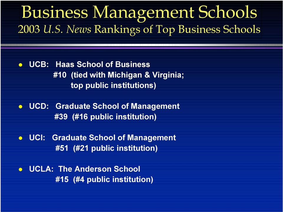 News Rankings of Top Business Schools UCB: Haas School of Business #10 (tied with