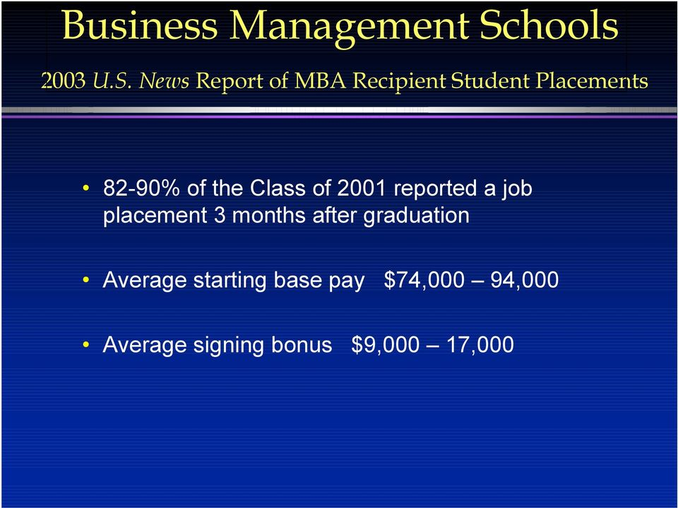 News Report of MBA Recipient Student Placements 82-90% of