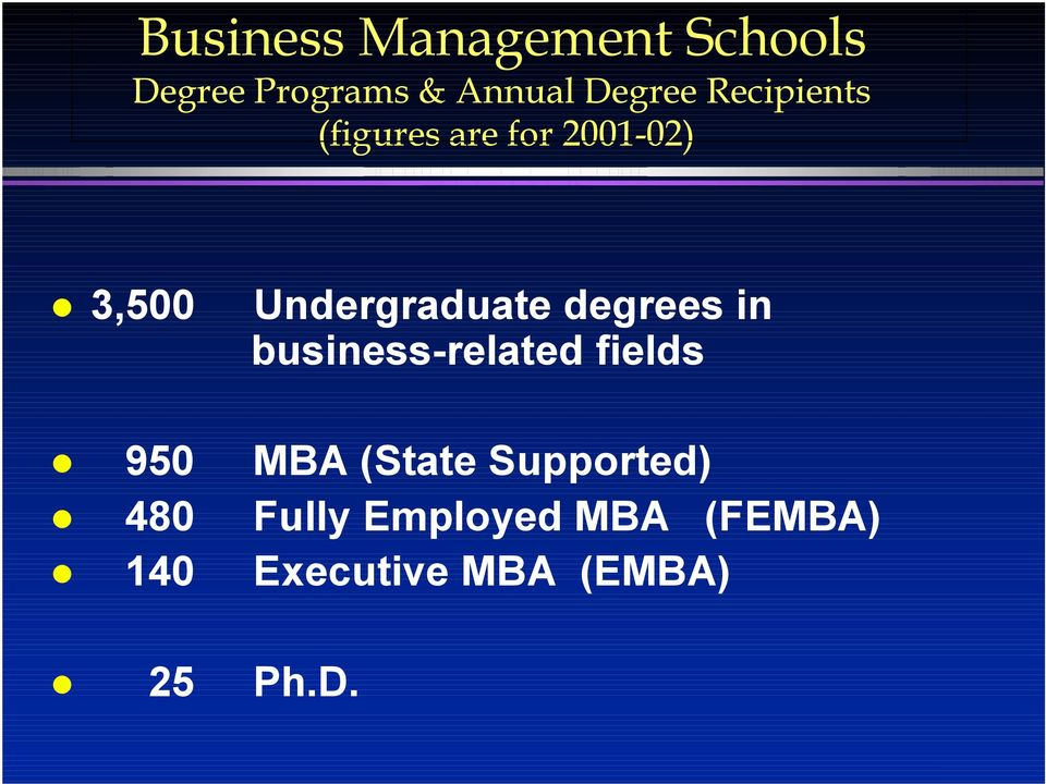 degrees in business-related fields 950 MBA (State Supported)