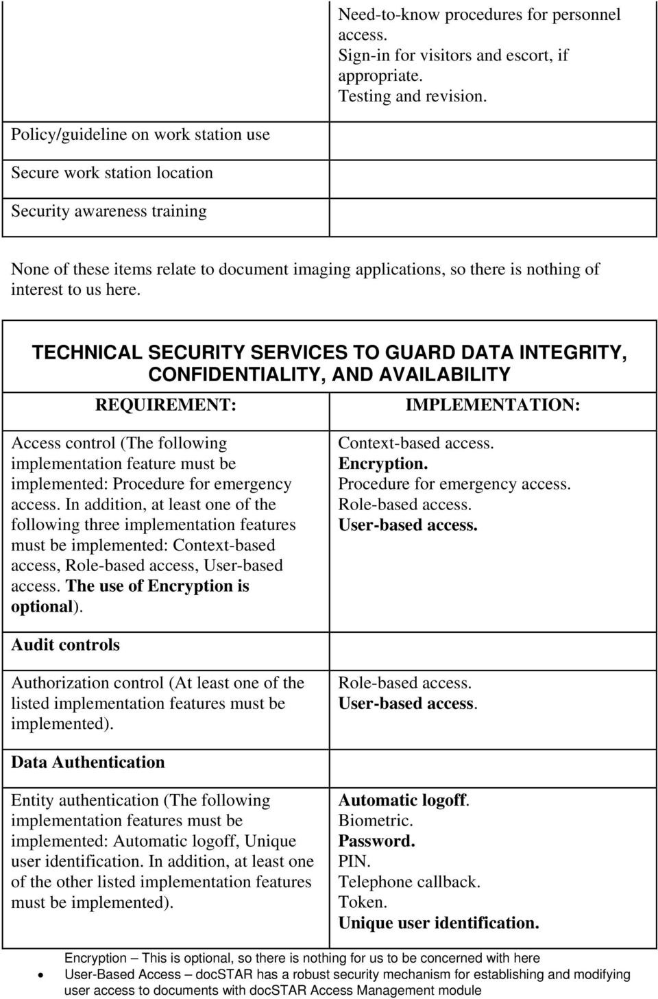 TECHNICAL SECURITY SERVICES TO GUARD DATA INTEGRITY, CONFIDENTIALITY, AND AVAILABILITY Access control (The following implementation feature must be implemented: Procedure for emergency access.
