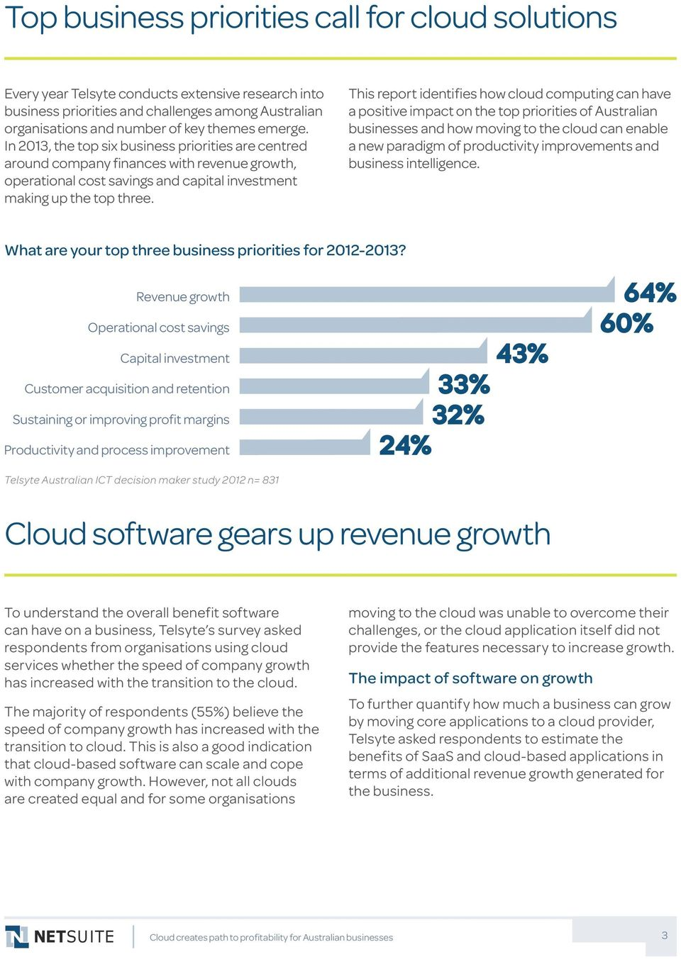 This report identifies how cloud computing can have a positive impact on the top priorities of Australian businesses and how moving to the cloud can enable a new paradigm of productivity improvements