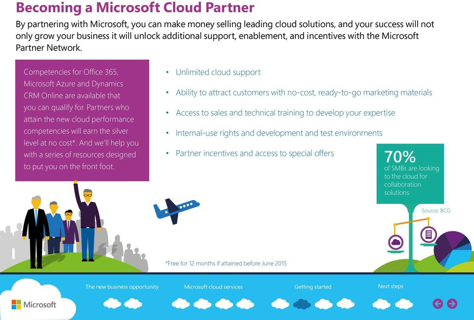 Partners who attain the new cloud performance competencies will earn the silver level at no cost*. And we ll help you with a series of resources designed to put you on the front foot.