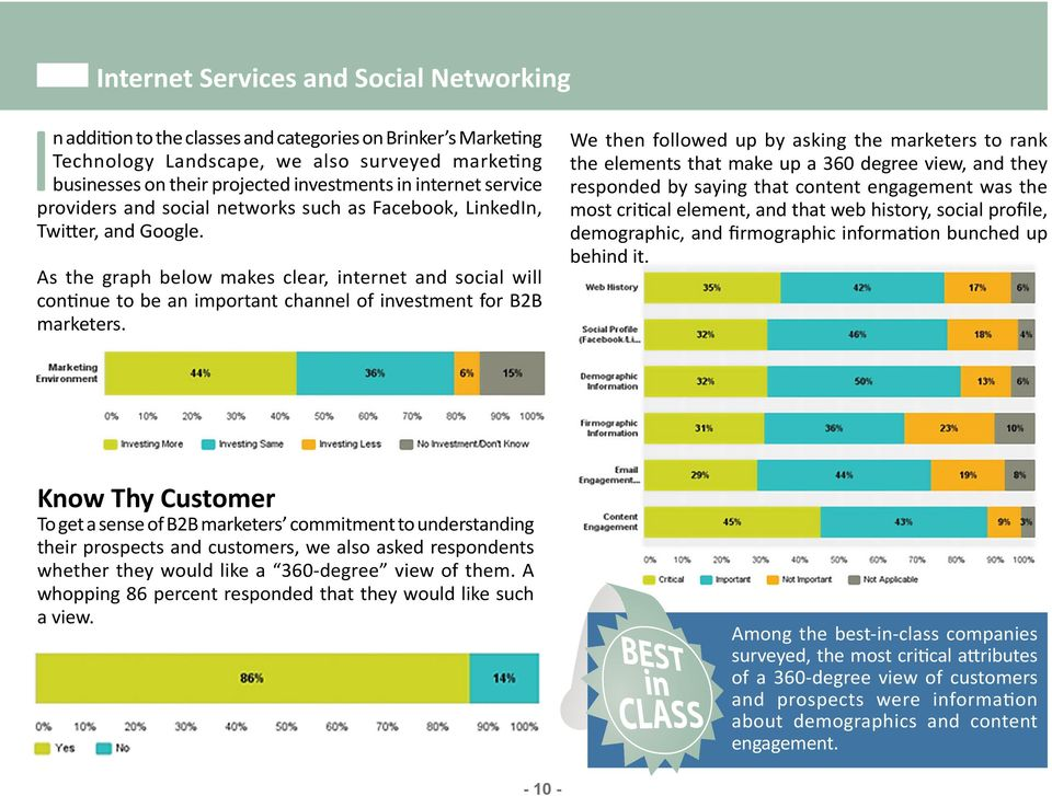 As the graph below makes clear, internet and social will continue to be an important channel of investment for B2B marketers.