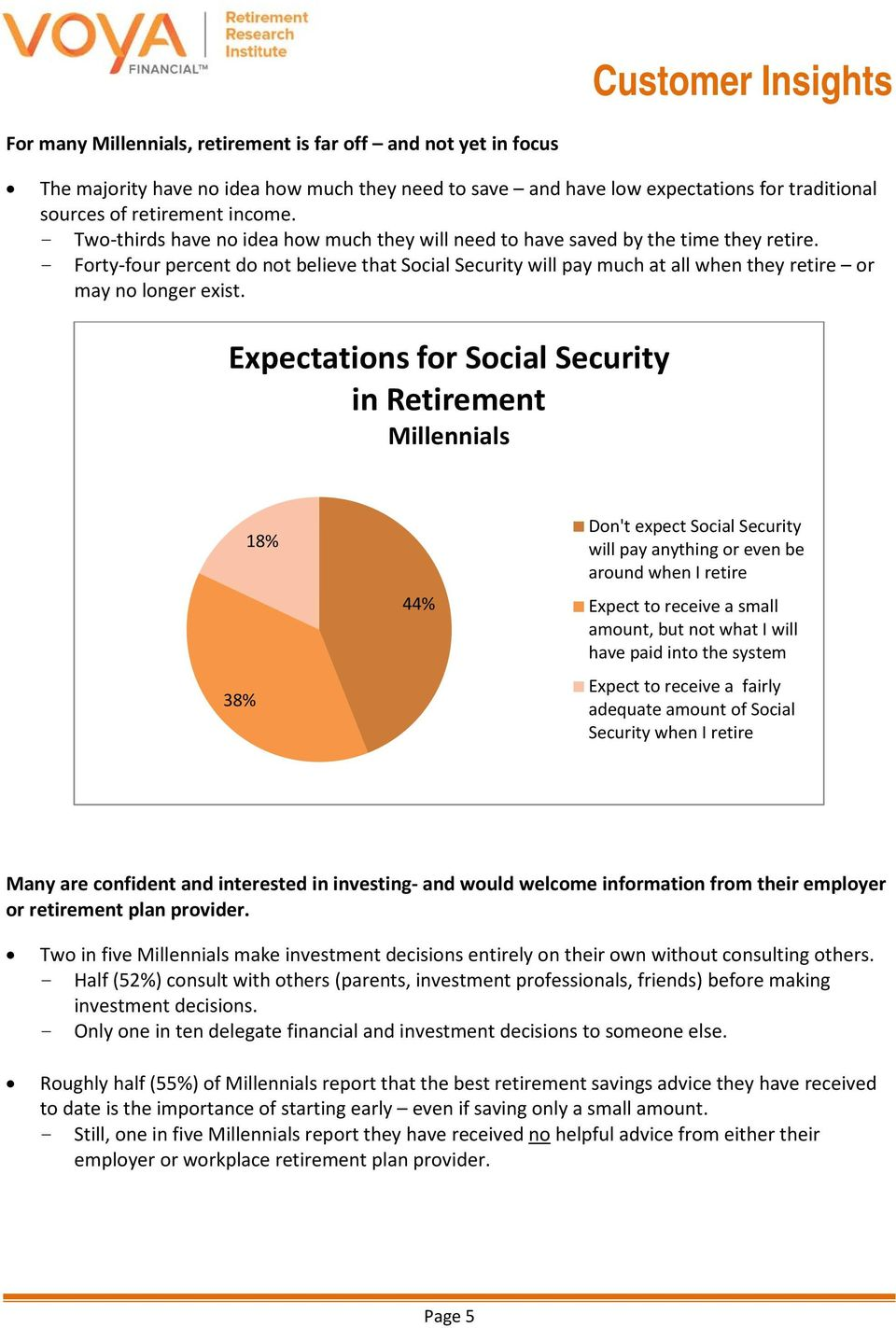 - Forty-four percent do not believe that Social Security will pay much at all when they retire or may no longer exist.