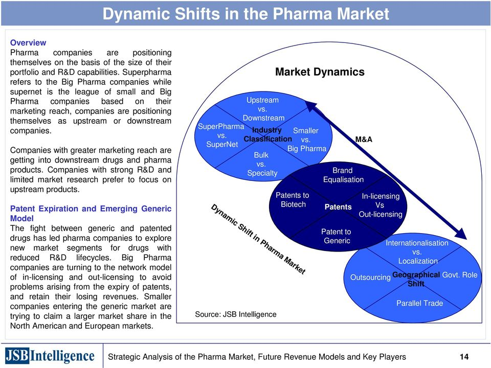 downstream companies. Companies with greater marketing reach are getting into downstream drugs and pharma products.
