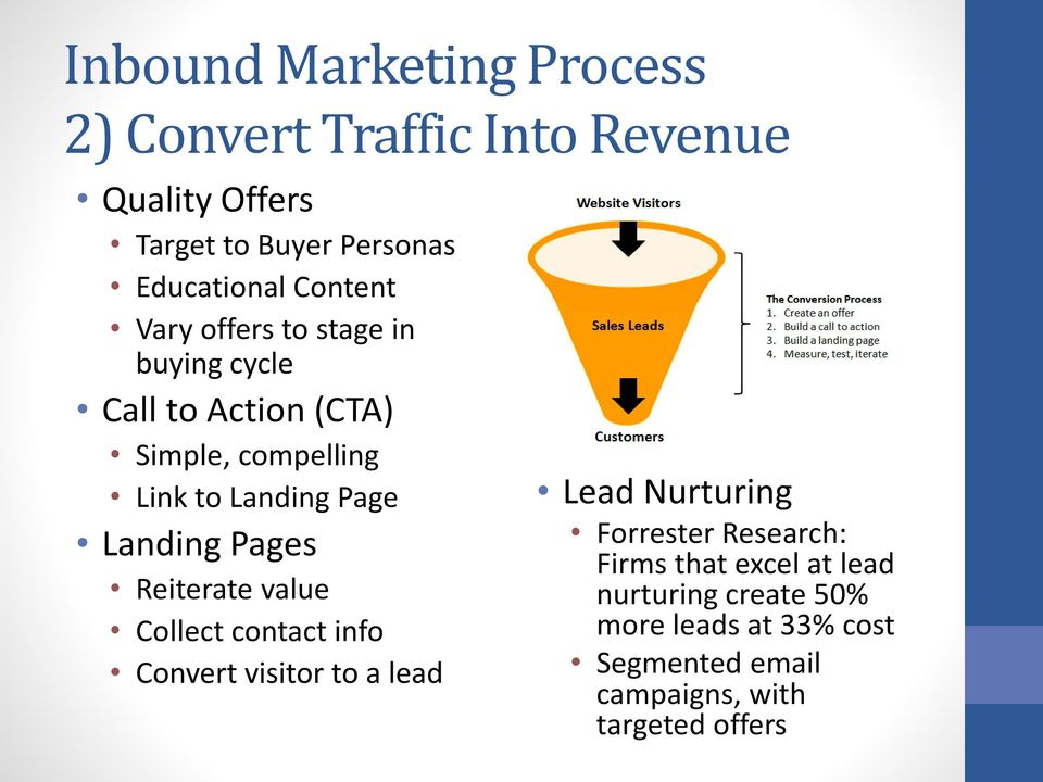 Landing Pages Reiterate value Collect contact info Convert visitor to a lead Lead Nurturing Forrester