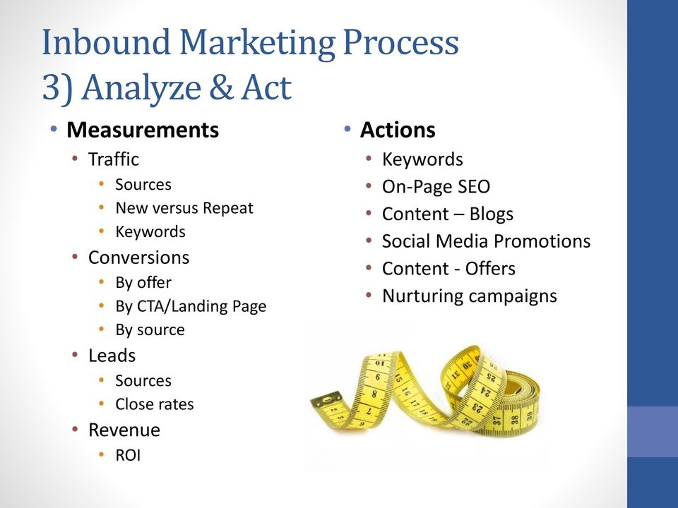 source Leads Sources Close rates Revenue ROI Actions Keywords On-Page