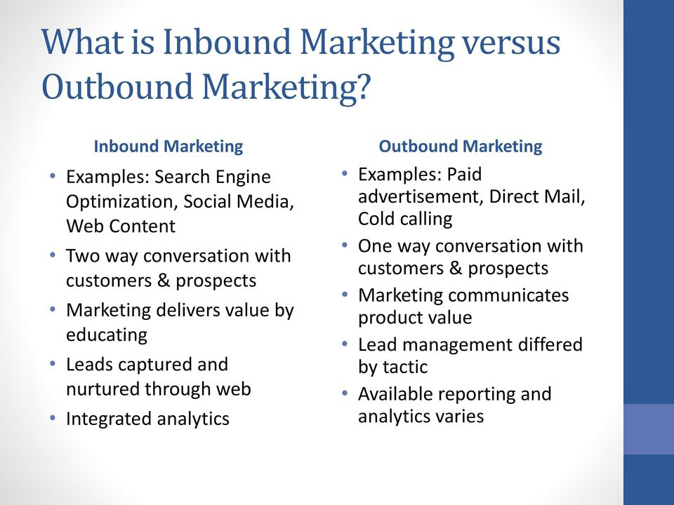 Marketing delivers value by educating Leads captured and nurtured through web Integrated analytics Outbound Marketing Examples:
