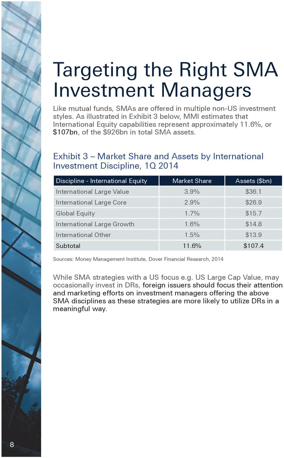 Exhibit 3 Market Share and Assets by International Investment Discipline, 1Q 2014 Discipline - International Equity Market Share Assets ($bn) International Large Value 3.9% $36.