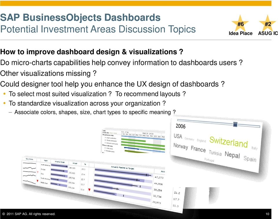 Could designer tool help you enhance the UX design of dashboards? To select most suited visualization? To recommend layouts?