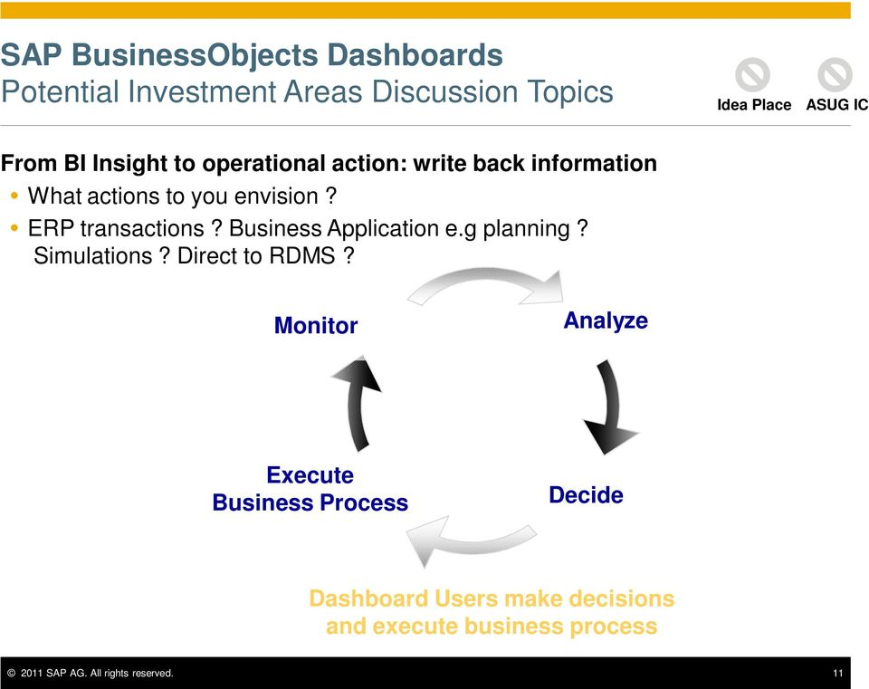 Business Application e.g planning? Simulations? Direct to RDMS?