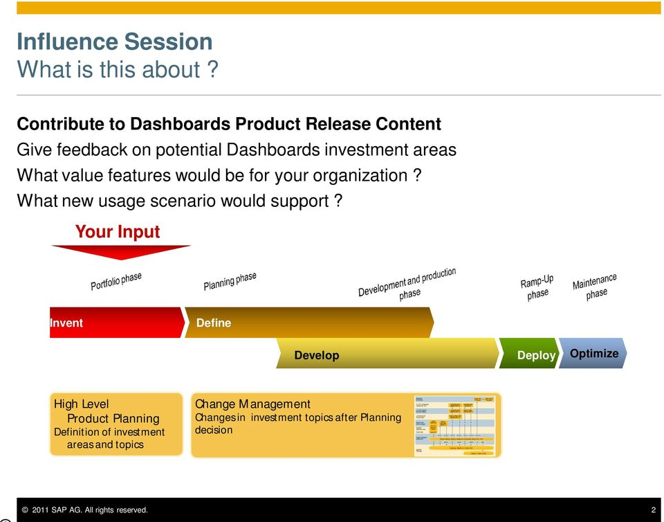 features would be for your organization? What new usage scenario would support?